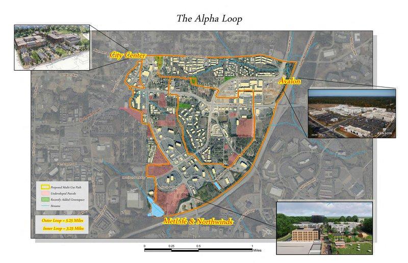 Alpha Loop